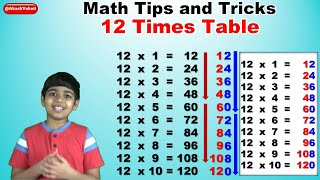 Learn 12 times multiplication table trick | Easy and fast way to learn | Math Tips and Tricks