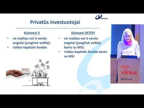 Finansinių investicijų rinka