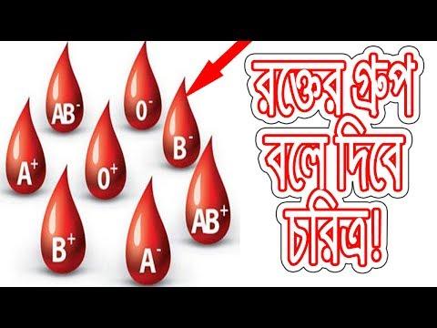 রক্তের গ্রুপ অনুযায়ী আপনার চরিত্র মিলিয়ে নিন - Character sign in blood group