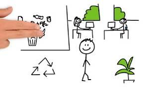 Ecosmart:  Duurzaamheid