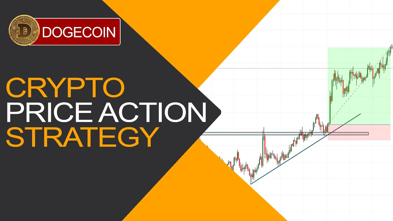 Advanced Crypto Price Action Scalping Trading Strategy ...