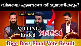 Bigg Boss Malayalam Season 3 Winner |Final Voting Result 12 Am|Bigg Boss Season3 Finale Voting|BBS3