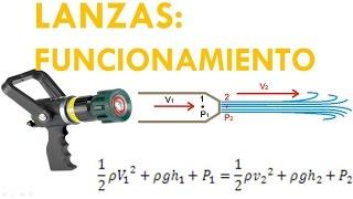 LANZAS: FUNCIONAMIENTO.