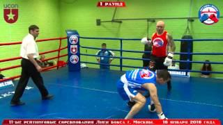 11-ые рейтинговые бои Лига бокса г. Москвы – 16.01.16 г. до 91 кг.