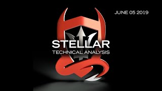 Stellar Technical Analysis (XLM/USD) : Range Free Trading  [06.05.2019]