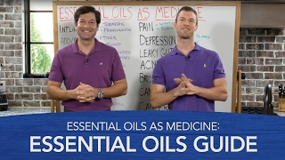 ESSENTIAL OILS as medicine guide!!!