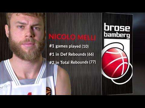 Spotlight on: Nicolo Melli, Brose Bamberg