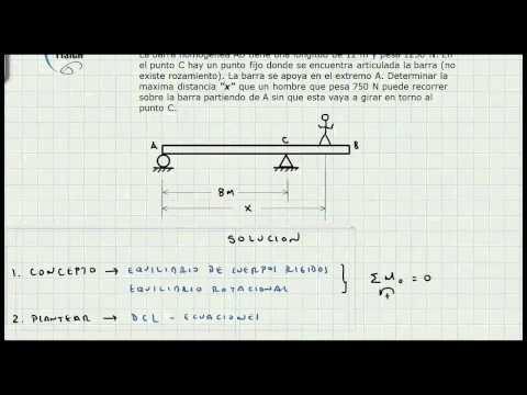 Equilibrio de Cuerpos Rigidos - Equlibrio Rotacional - Leyes de Newton - Video 093