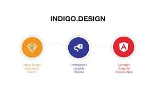 Indigo.Design video