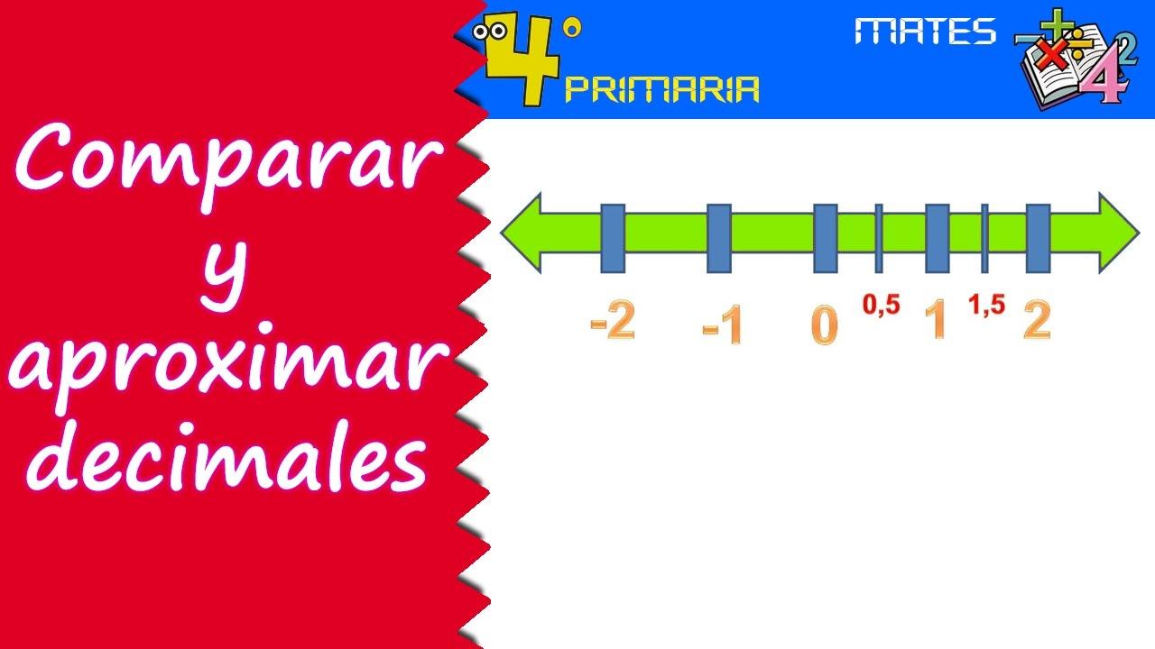 Matemáticas. 4º Primaria. Tema 6. Comparar y aproximar números decimales