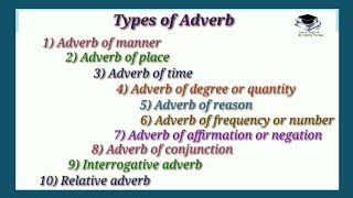 Types of Adverb with definition & example   Learn English online