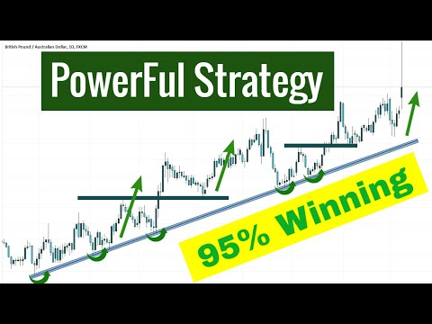 Unique strategy for binary options