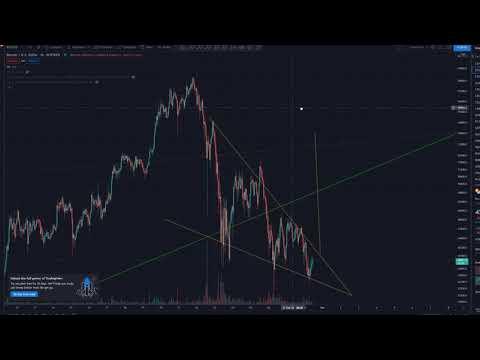 Btc markets anulează comanda