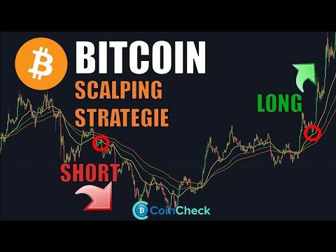 Ce platformă să folosească pentru a cumpăra bitcoin