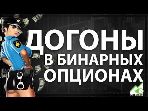 Торги бинарными опционами в выходные