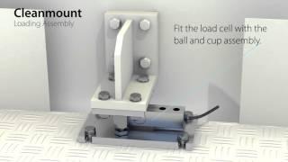 Cleanmount Installation
