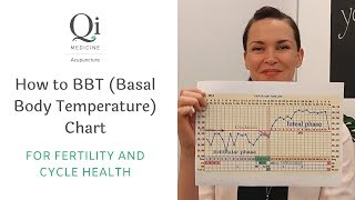 How to BBT chart ( basal body temperature) | bbt chart