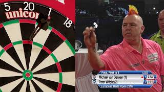 WHAT A FINAL! ET1 2018 - Leverkusen  - Wright v Van Gerwen