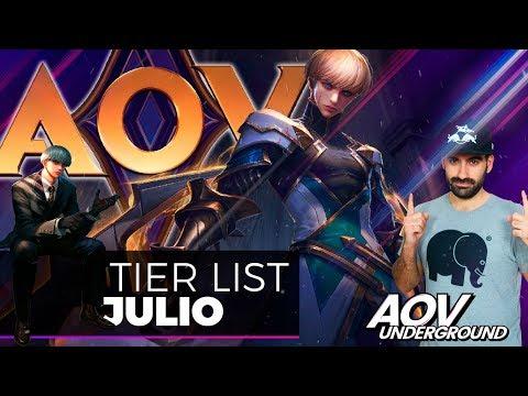 Aov Tier List