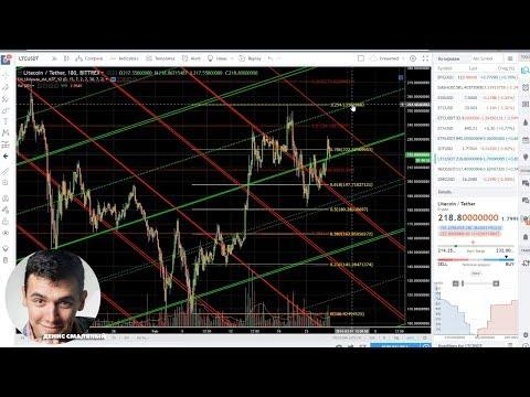 Как торгуют на бирже форекс