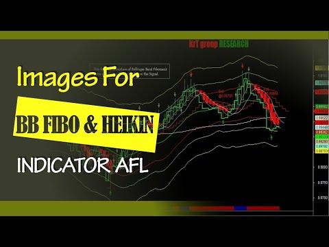Htht akcijų pasirinkimo sandoriai