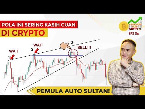 Bitcoin va muri