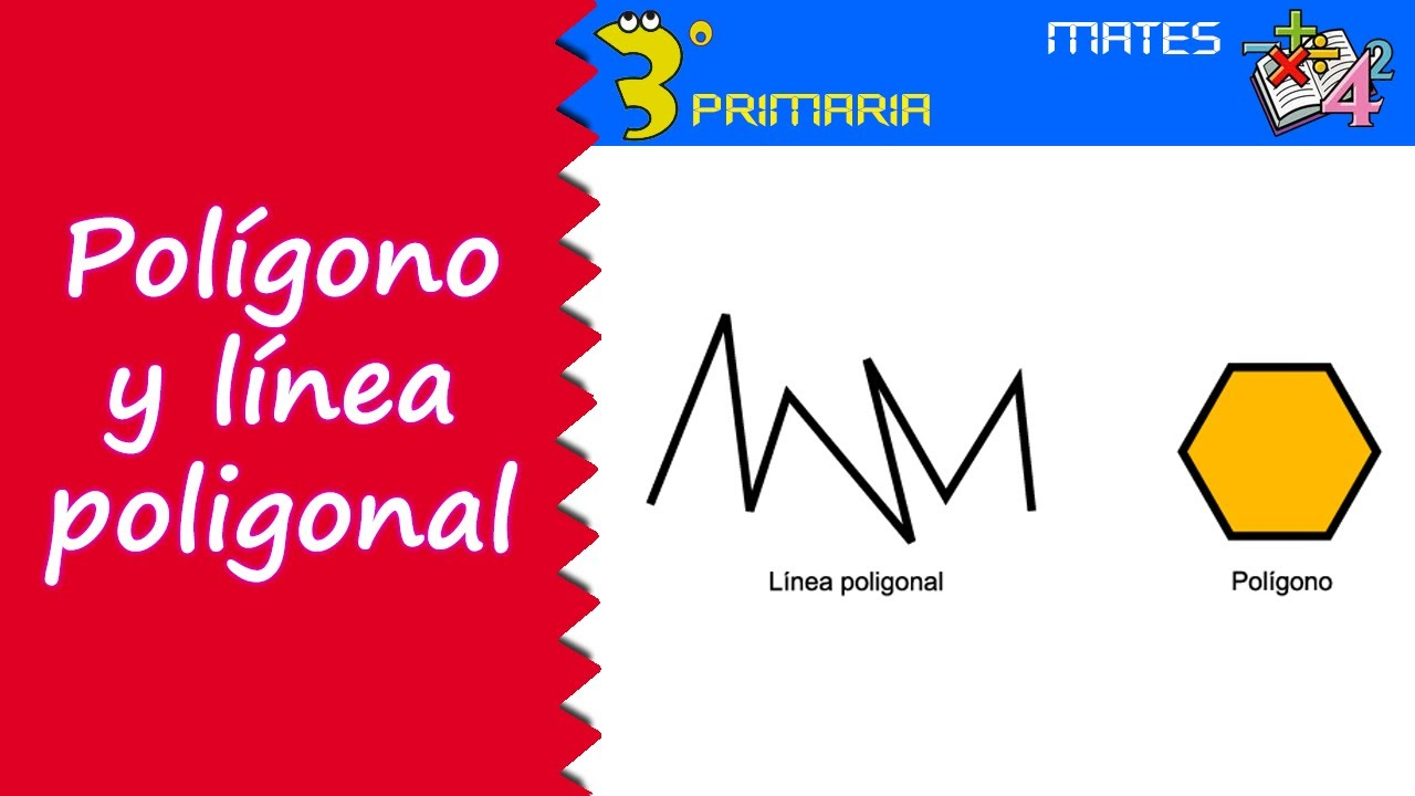 Matemáticas. 3º Primaria. Tema 10. Línea poligonal y polígono