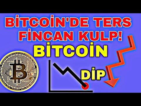 Bitcoinx piața de piață a monedelor