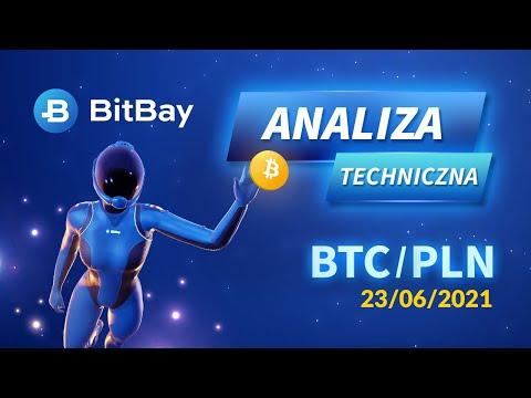 Bitcoin kasyba malaizija