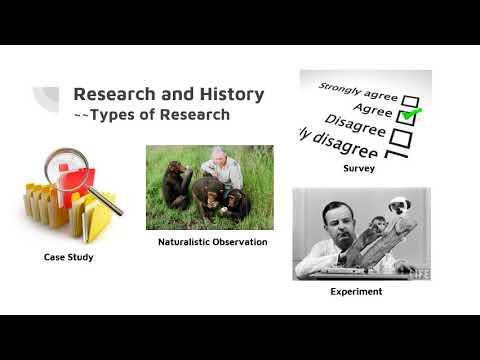 AP Psychology Exam Review Cram Session - YouTube