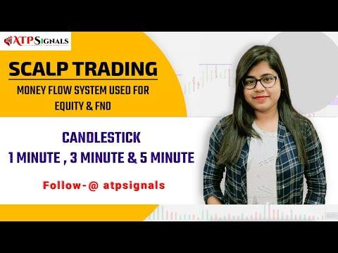 Scalping - Money Flow System | Training Video Hindi Version | Amisignals.com