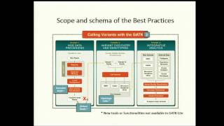 BroadE: Introduction to the GATK & GSA best practices