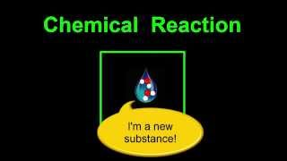 4.1 Introduction to Chemical Reactions