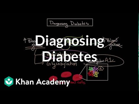 Infusions celandine diabetes