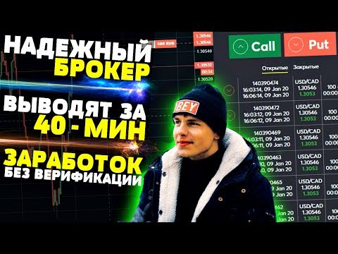 Стратегия no pain forex