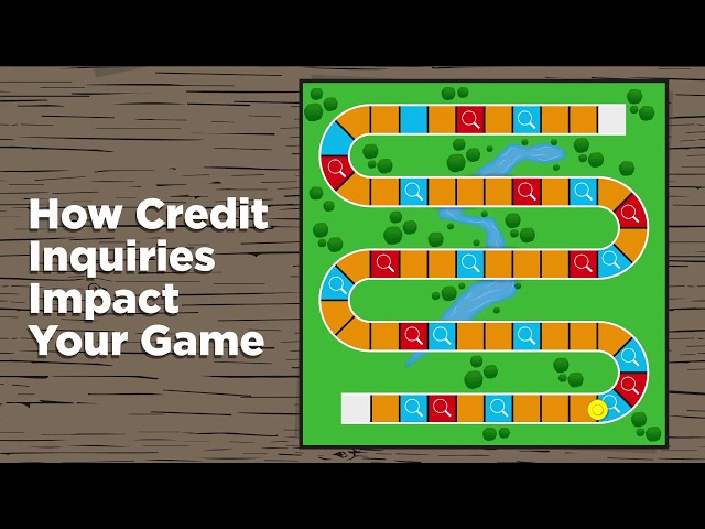 Understanding Credit Inquiries