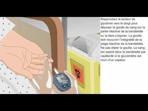 Comment faire des graines de fenouil dans lhypertension