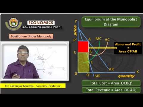 Dr. Janmejoy Khuntia