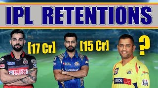 All Retained Players for IPL 2018 | CricTalks