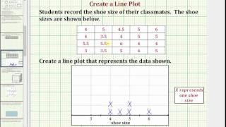 Create A Line Plot (Common Core Math 5/6 Ex 6)