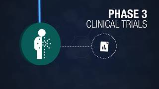 The Clinical Trial Journey