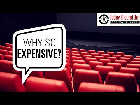 Why are Movie Theater Concessions So Expensive? (The US v Paramount)