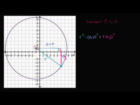 Writing standard equation of a circle Analytic geometry (video