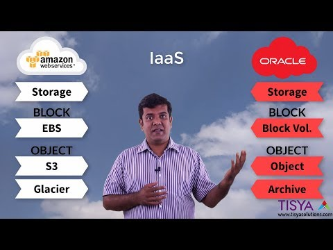 AWS vs Oracle Cloud  – IaaS comparison – CloudCompare 01