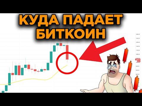 Торговля по тренду