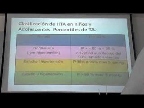 Etiología hipertensión y tratamiento