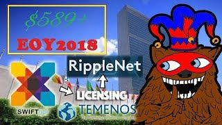 Ripple XRP: Could $589+ Be Possible This November With Temenos & Ripple Licensing Tech To SWIFT?