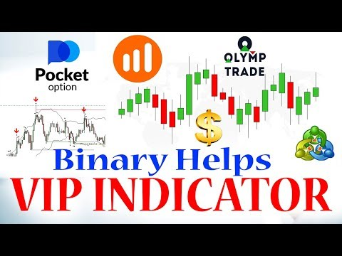 What is a pip in options