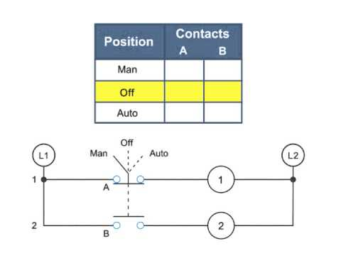 Selector Switches in Pune, सिलेक्टर स्विच, on