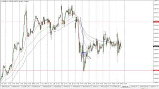 DAX30 Perf Index - Dax Technical Analysis for May 26 2017 by FXEmpire.com